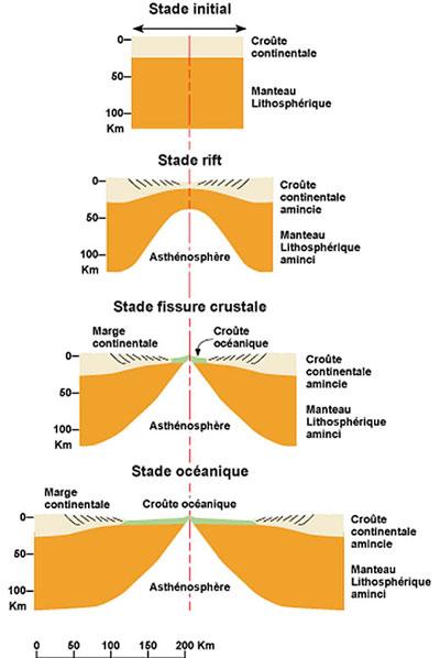 Lfk à lombaire osteokhondroze de lépine dorsale de vidéo